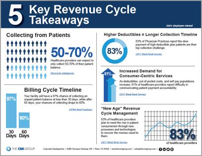HC_5 Key Revenue Cycle Takeaways