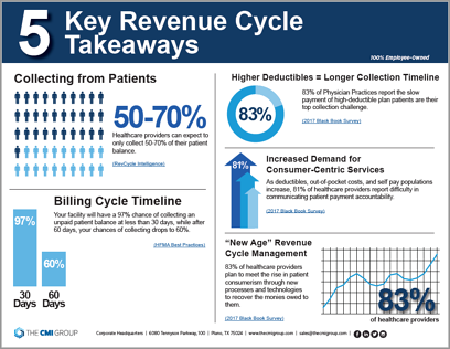 HC_5 Key Revenue Cycle Takeaways